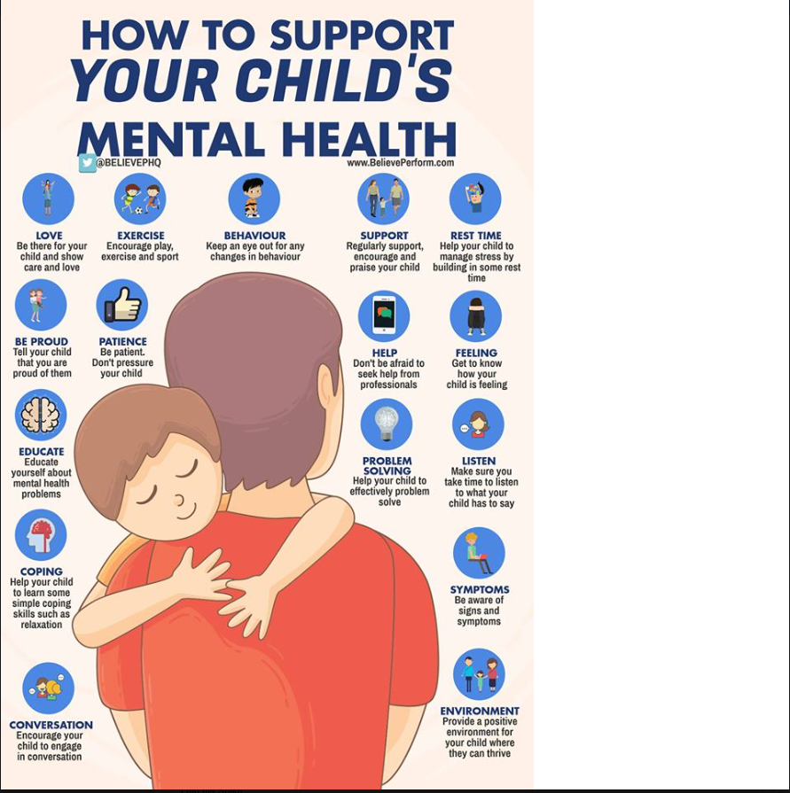 How to Support Your Child's Mental Health